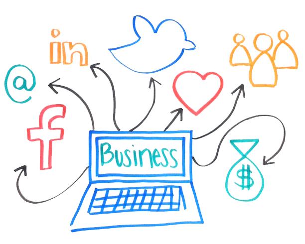 Social Media Wisdom for Businesses & Start-ups